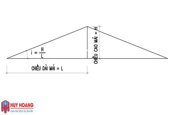 Cách tính độ dốc mái tôn