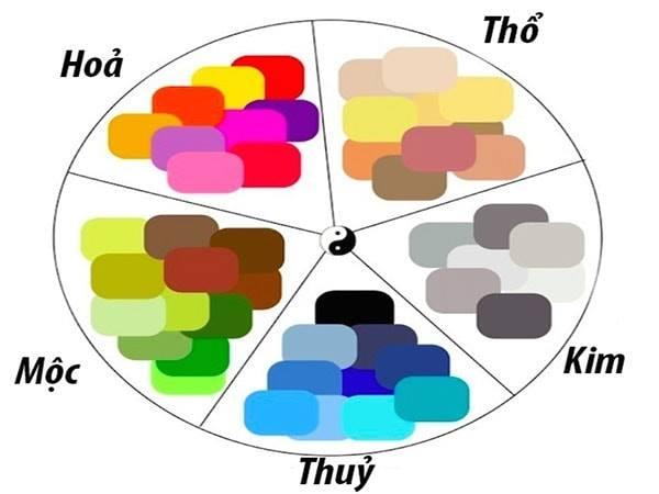 Mệnh mộc hợp màu gì